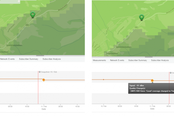 CEA coverage change analysis Before and After